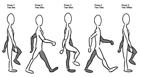 走路逐帧动画素材分解